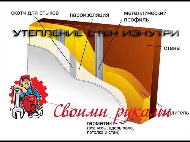 Как построить баню -Как утеплить стены из газосиликата или пенобетона