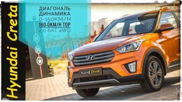 Обзор Hyundai Creta (Крета) 2017 Хочешь КУПИТЬ Смотри тест в нем ответы на все вопросы